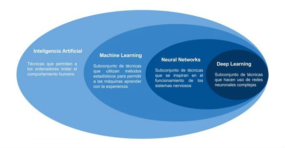 A brief study on Artificial Intelligence and Machine Learning.
