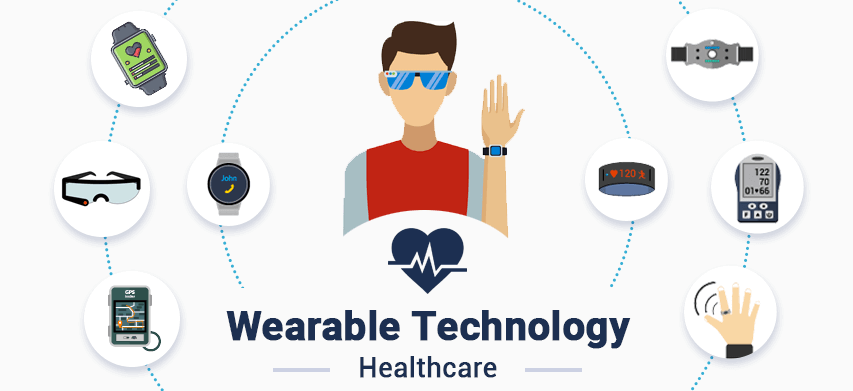 Photo of The ability of WearABLES!