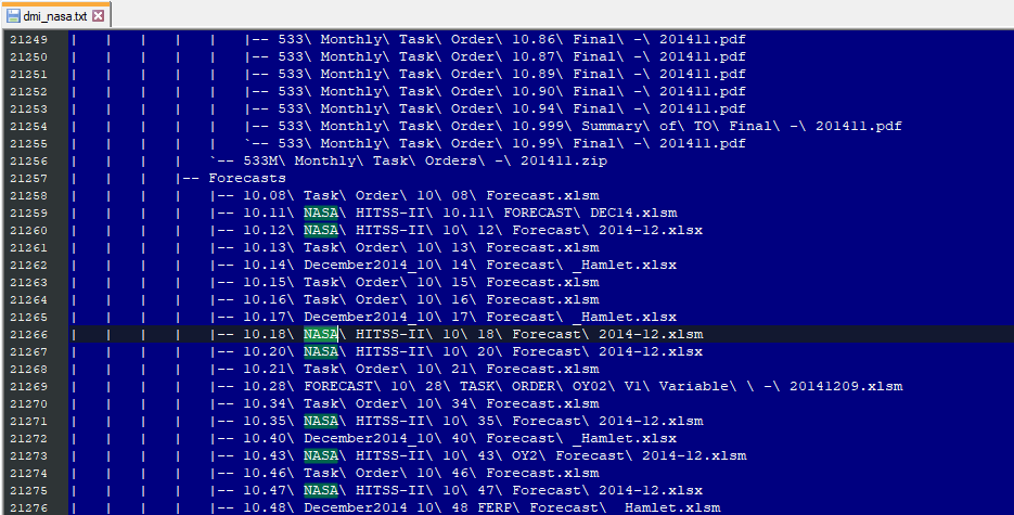 DMI data breached